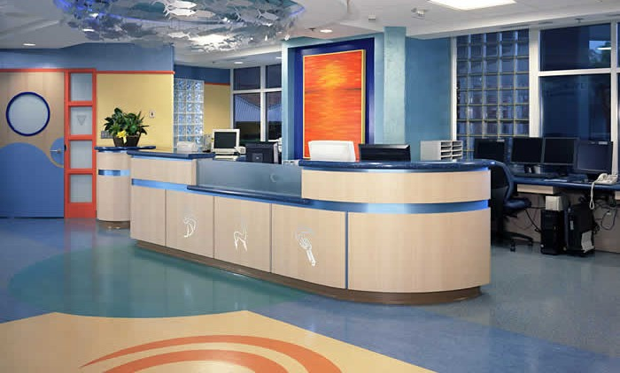 Novant Health Emergency Room