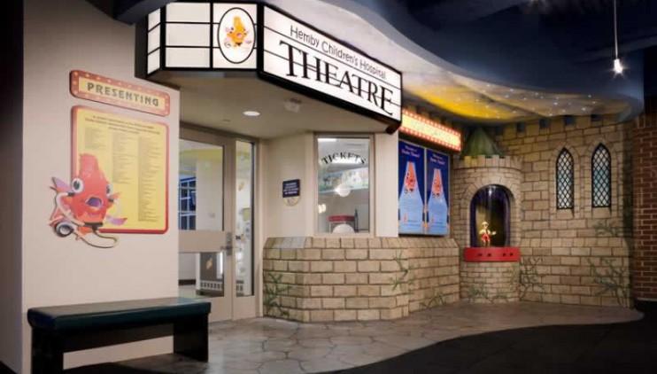 Novant Health Presbyterian Medical Center – Children's Theater