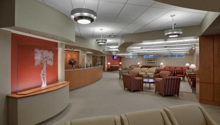 OrthoCarolina – Hip & Knee Center, Foot & Ankle Institute